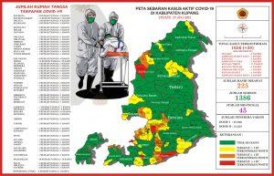 Selasa, Kabupaten Kupang catat 38 Kasus baru Covid-19